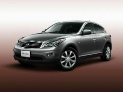 Nissan Skyline Crossover wheels and tires specs icon