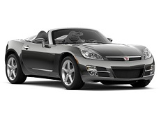 Saturn Sky wheels and tires specs icon