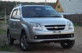 Chevrolet Cruze wheels and tires specs icon