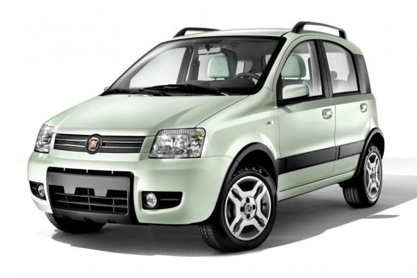 Fiat Panda Räder- und Reifenspezifikationensymbol