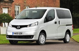 Nissan NV200 wheels and tires specs icon
