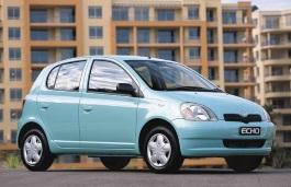 Toyota Echo Hatchback