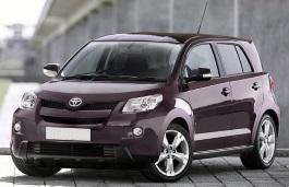 Toyota Urban Cruiser wheels and tires specs icon