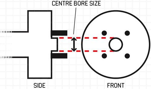 Centre Bore